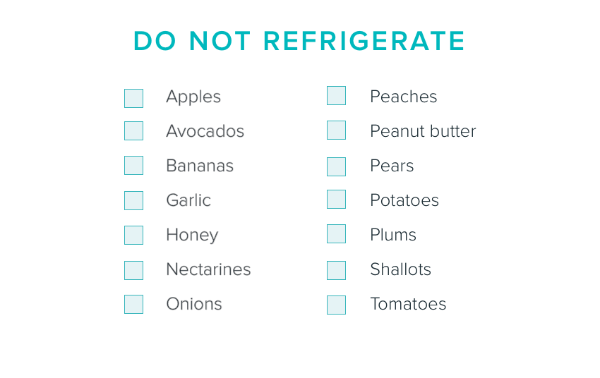 Fridge Checklist